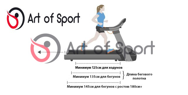 Длина бегового полотна Art of Sport