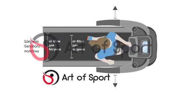 Ширина бегового полотна Art of Sport